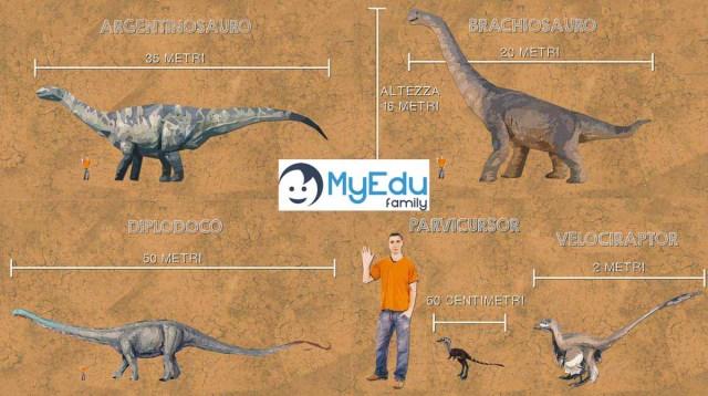 Questa immagine ha l'attributo alt vuoto; il nome del file è 01_dinosauri_04_tutti_no-logo-1024x573.jpg