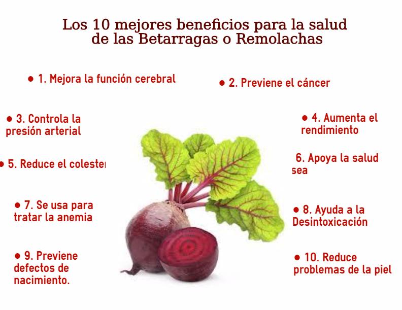 Los 10 Mejores Beneficios Para La Salud De Las Betarragas o Remolachas