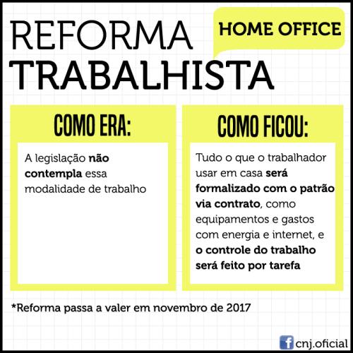 Reforma trabalhista - as principais mudanças para o trabalhador
