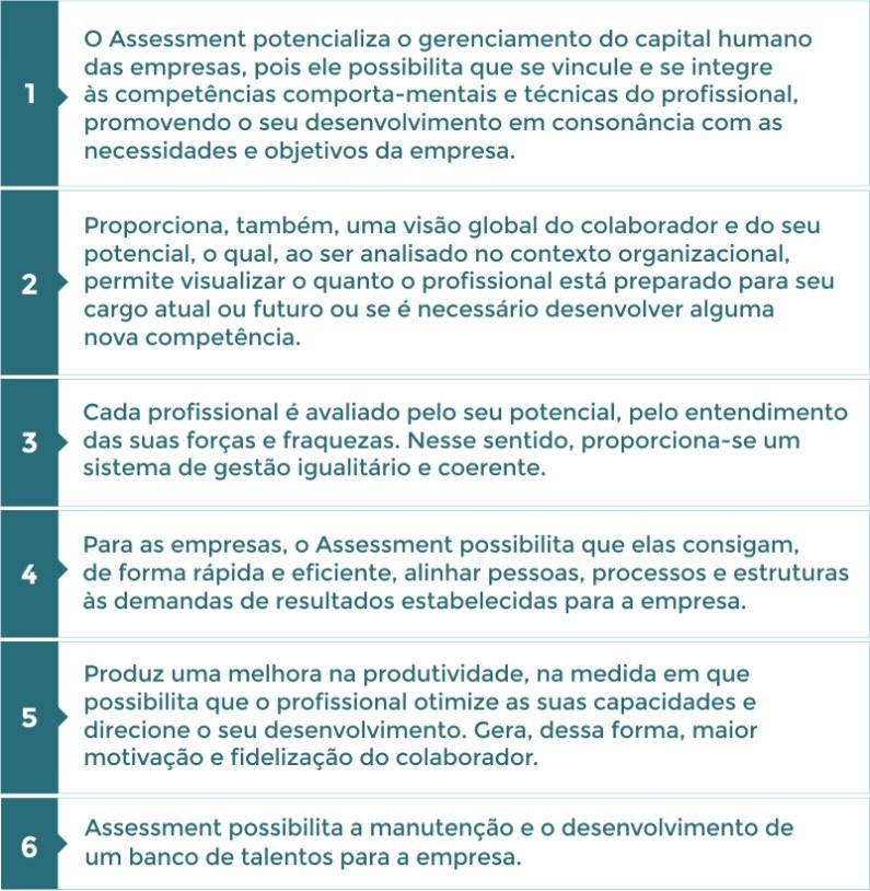 Etapas Assessment