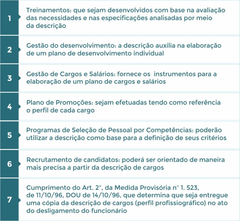 Etapas de Descrição e Perfil de Cargos