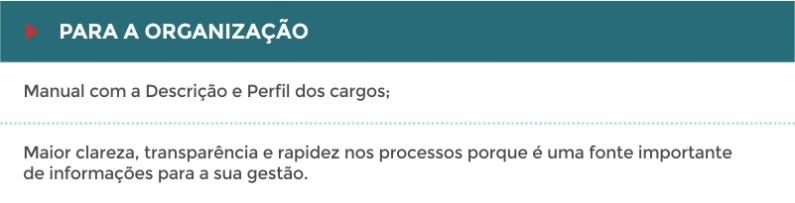 Resultados esperados Descrição e Perfil de Cargos