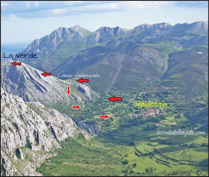 La ruta, desde la cima de Bodón.