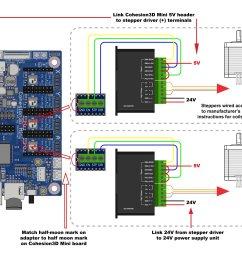 c3d external stepper driver wiring diagrams [ 2048 x 1568 Pixel ]