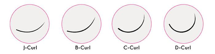 Laser Perfection minkys eyelash extension curl comparison
