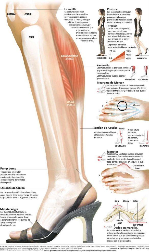 Tacones y su efecto en tu cuerpo- las Gafas Violetas Revista d5ed531beefd