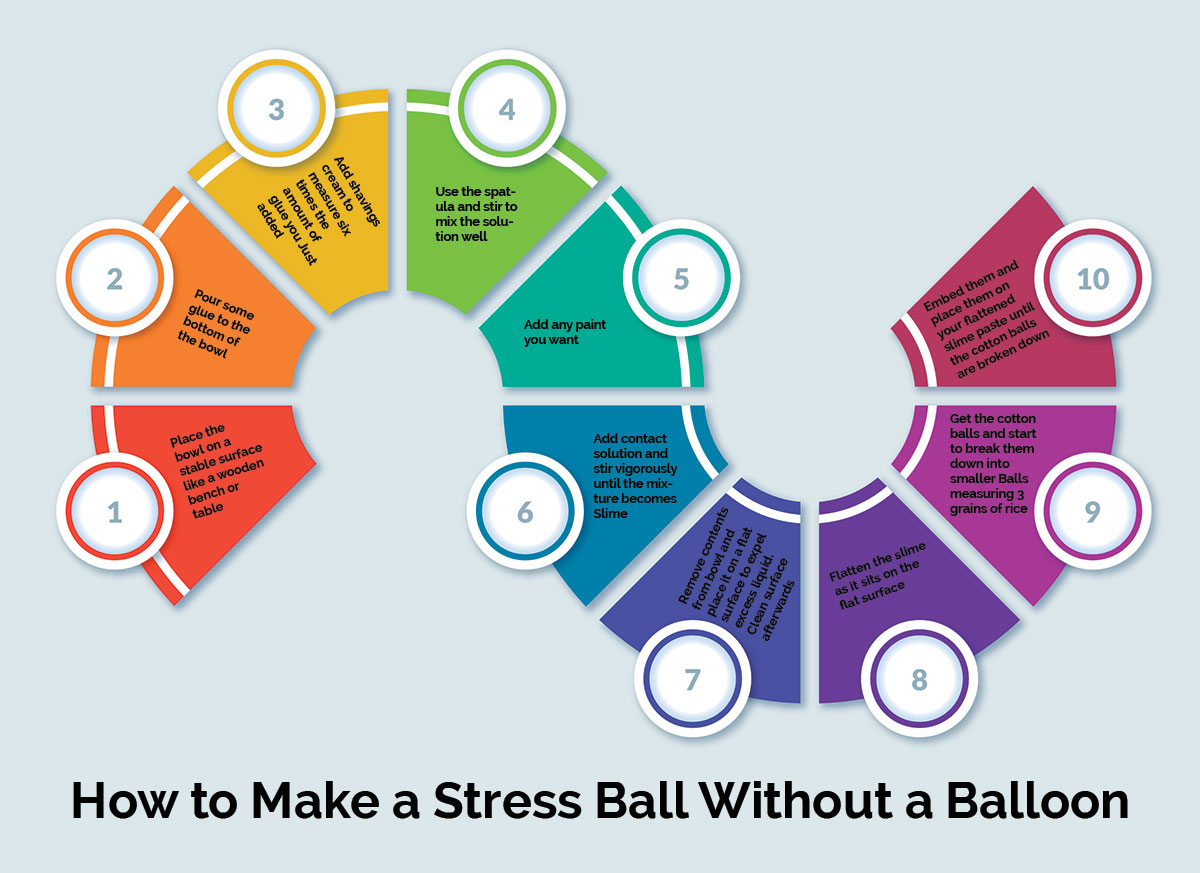 Steps of Making Stress Ball Withot a Ballon