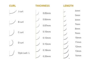 eyelash-extension-curl-chart