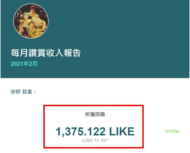 likecoin-收益