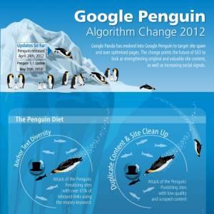 google penguin infographic