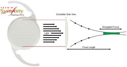 technology-echelette-design