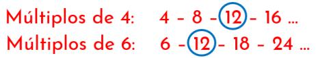 múltiplos de 4 y 6