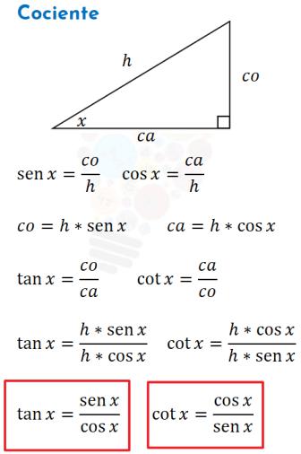 identidades trigonométricas del cociente