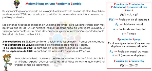 Pandemia Matemática zombie