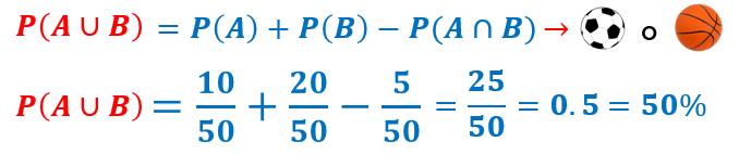 probabilidad de la unión de sucesos compatibles, unión de fútbol con baloncesto