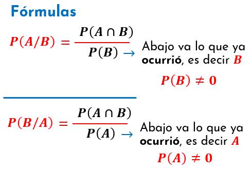 fórmulas para calcular la probabilidad condicionada