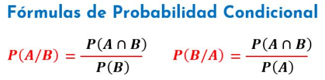 fórmulas de la probabilidad condicional