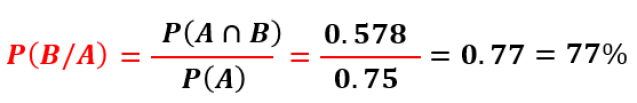cálculo de P(B/A)