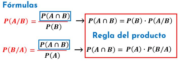 fórmulas de probabilidad condicional para la regla del producto
