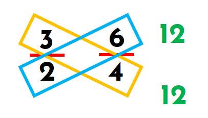 multiplicando diagonales