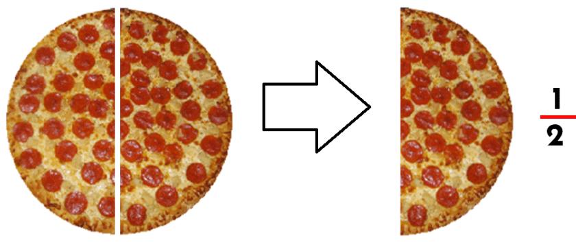fracciones un medio de pizza