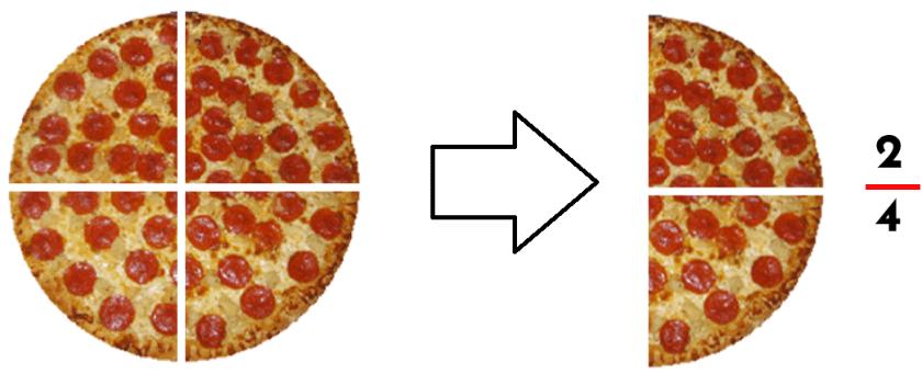 dos cuartos de pizza