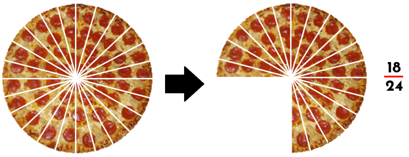 dieciocho veinticuatroavos de pizza