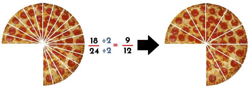 simplificar entre dos