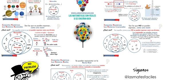 conjuntos numéricos infografías