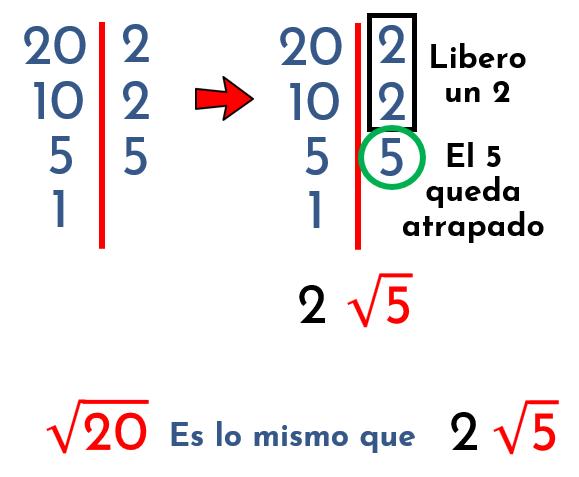 simplificar raíz cuadrada de 20