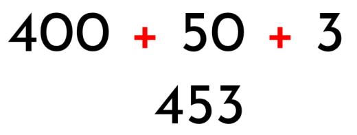 453 del sistema numérico decimal