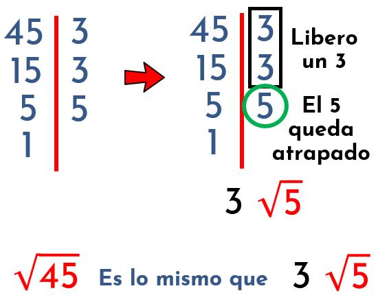 simplificar raíz cuadrada de 45