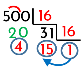 proceso para convertir decimal a hexadecimal