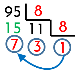 convertir el número 95 a sistema octal