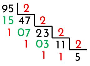 convertir 95 a binario