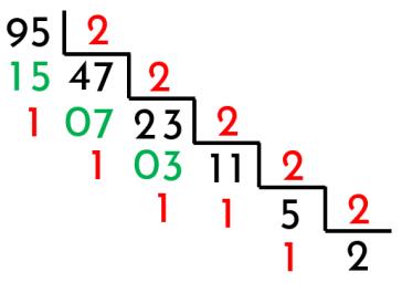 convertir paso a paso decimal a binario