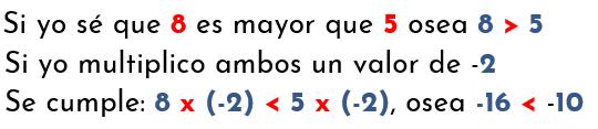 ejemplo de propiedad multiplicativa cambio de signo