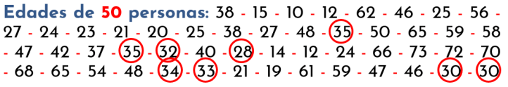 conteo de frecuencia absoluta del tercer intervalo
