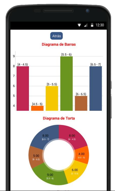 calculadora de estadística gráficas diagrama de barras y diagrama de torta