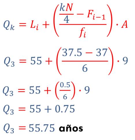 ejemplo calcular el cuartil tres (Q3)