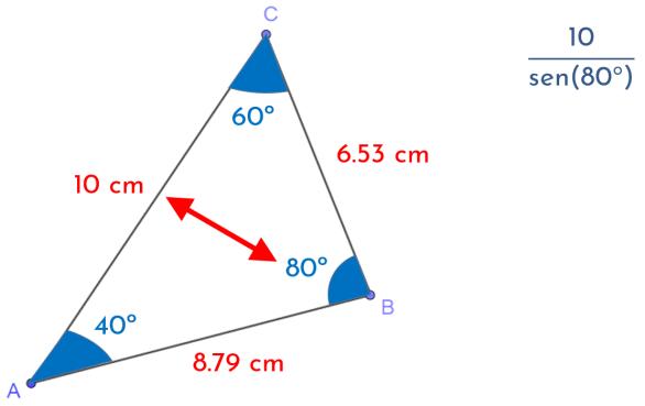 teorema del seno explicado