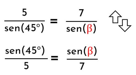 invertir ambos miembros de la ecuación