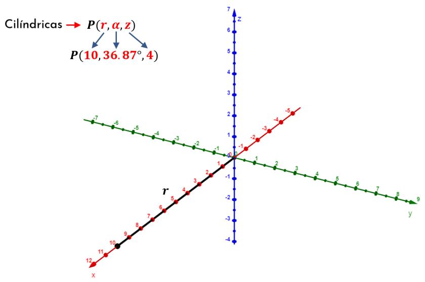 ubicar coordenadas cilíndricas en el plano cartesiano 3D