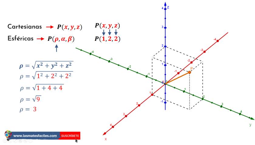 convertir coordenadas cartesianas a esféricas