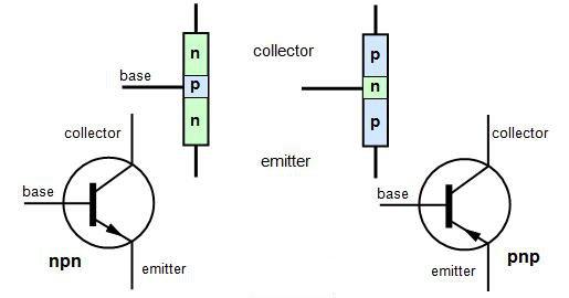 Perbedaan Cara Kerja Transistor Darlington Pnp Dan Npn