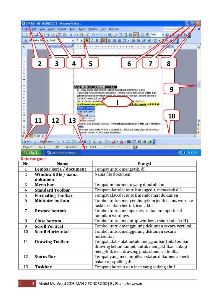Pengertian Ms Office Fungsi Dan Bagian - Bagian Microsoft Office
