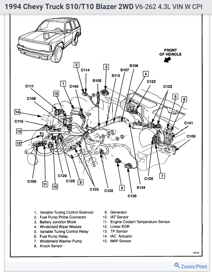 Location Of Oil Sending Unit On A 1992 Chevy S-10 2.8