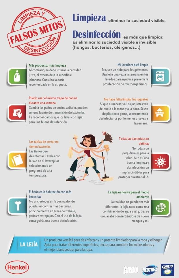 falsos-mitos-limpieza