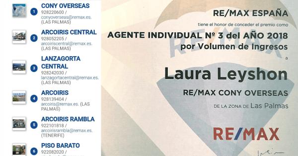 trabajo para la agencia con más ventas de Canarias durante 2018.