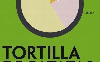 Infografía – Tortilla de patatas